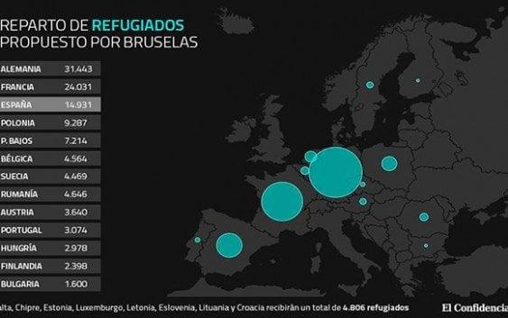 Bruselas propone reparto de refugiados