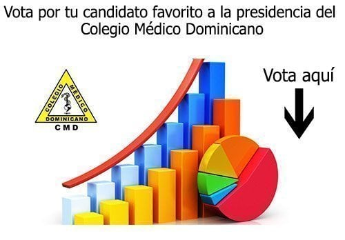 Si las elecciones del Colegio Médico Dominicano fueran mañana, ¿Por quién votarías?