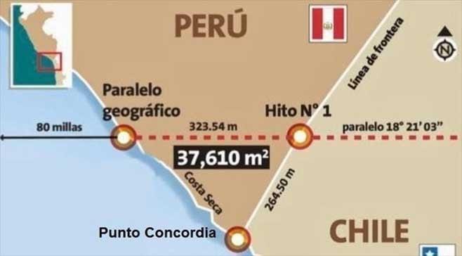 CHILE -PERU 1
