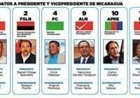 Roberto: 3,8 MM de votantes actos para acudir a votar en Nicaragua