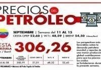 Precios de la cesta petrolera venezolana en yuanes, otra tragicomedia de la narcodictadura