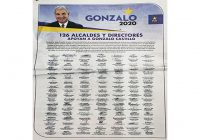 Nuestros impuestos al servicio de Gonzalo Castillo a través del Plan Nacional de Asfaltado