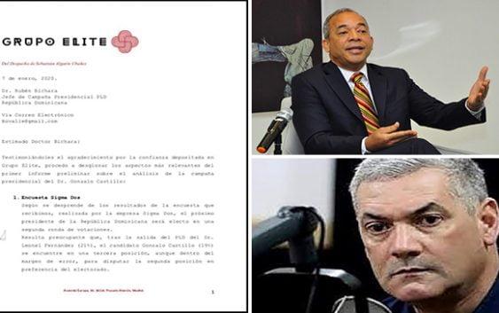 La carta adjunta de Grupo Elite a Bichara dice Sigma Dos revela el Dr. Gonzalo Castillo 19 %, Leonel 21 %