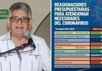 Experto presupuestario cita partidas podría reasignar Gobierno para coronavirus, como recomendó Abinader