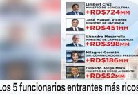 Como Sem, Zorrilla Ozuna, Cristina y Ángel Rondón (Décima)