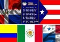 Que pena: Títere de Venezuela con todo dañado; Único país no figuró en Equipo todos estrellas SC 2021